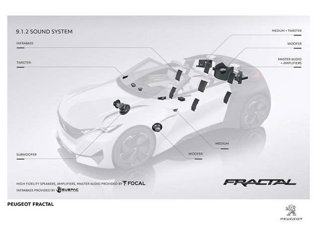 /image/43/3/peugeot-fractal-1509tech-002-en.179499.353433.jpg